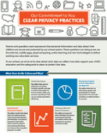 Student Privacy Infographic thumbnail
